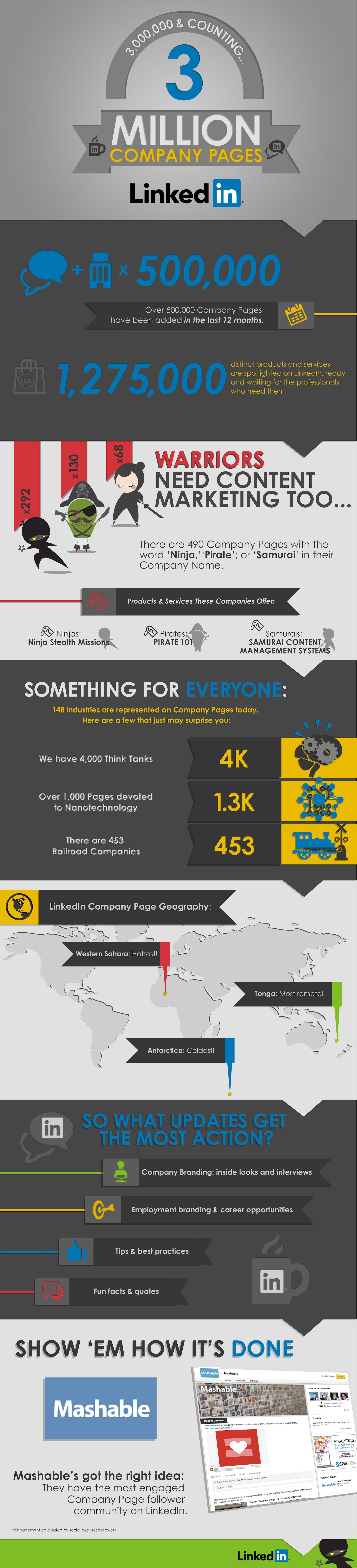 Company-Page-Infographic
