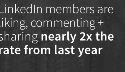 linkedin-content-marketing-statistics-2018
