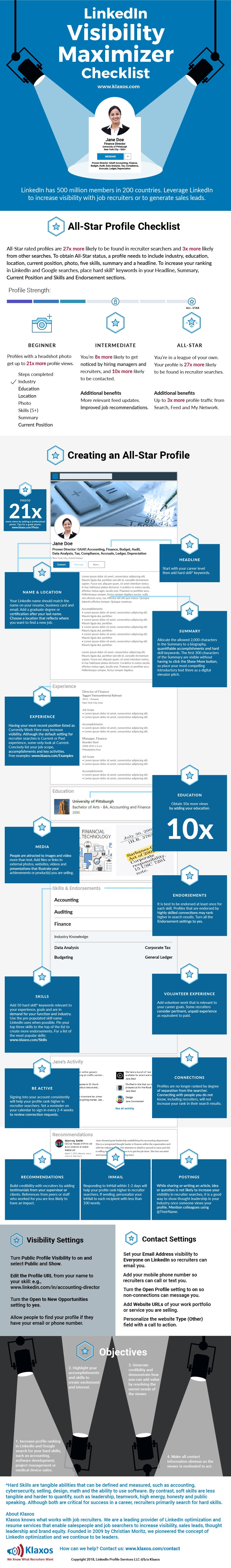 LinkedIn Profile Writing Checklist Infographic