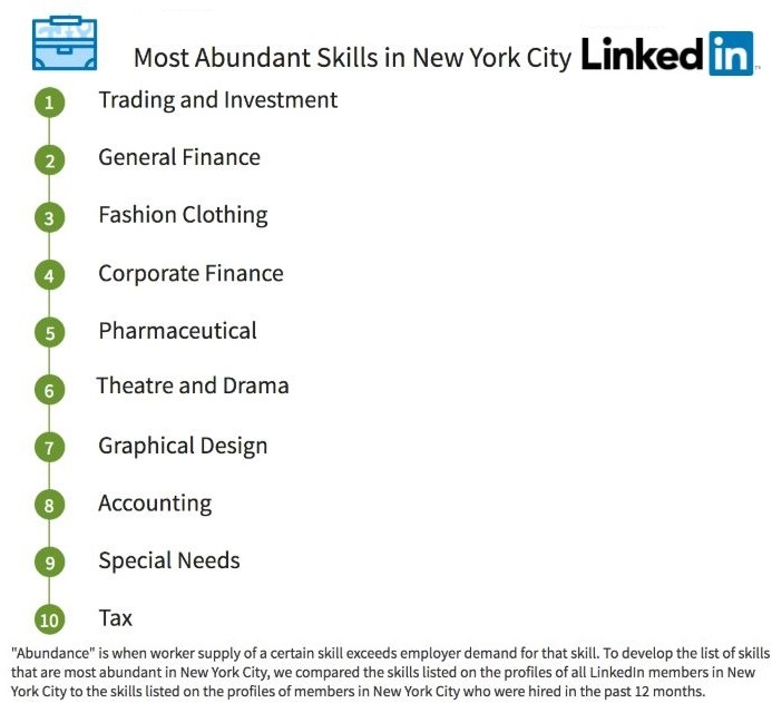 New York Abundant Linkedin Skills 1804a