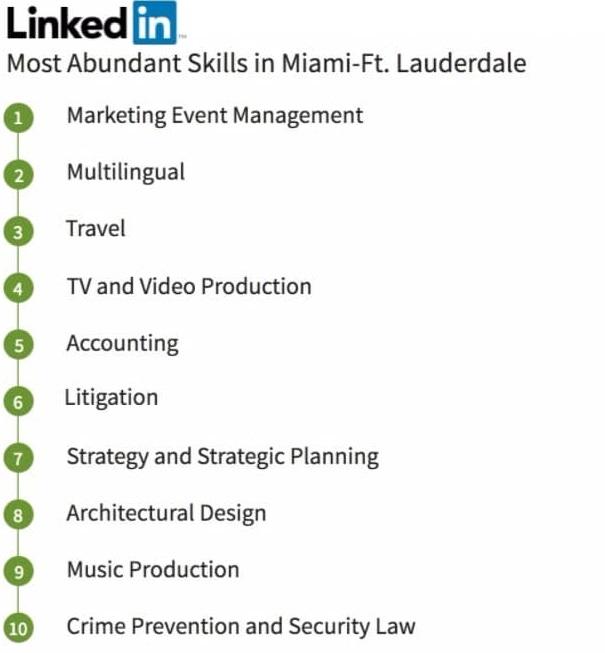 Top Linkedin Skills Miami Lauderdale 191130