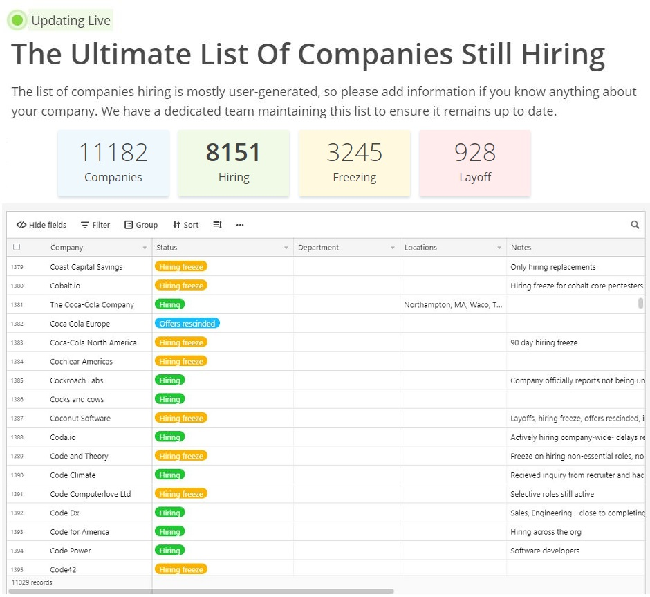 Companies Hiring During Covid