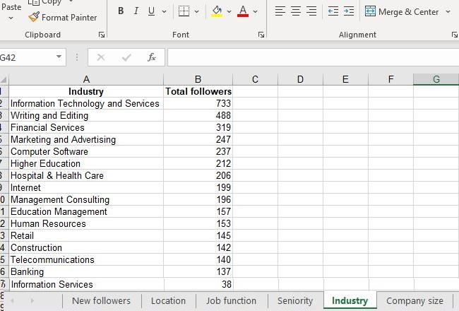 Linkedin Company Poage Data Export To Excel
